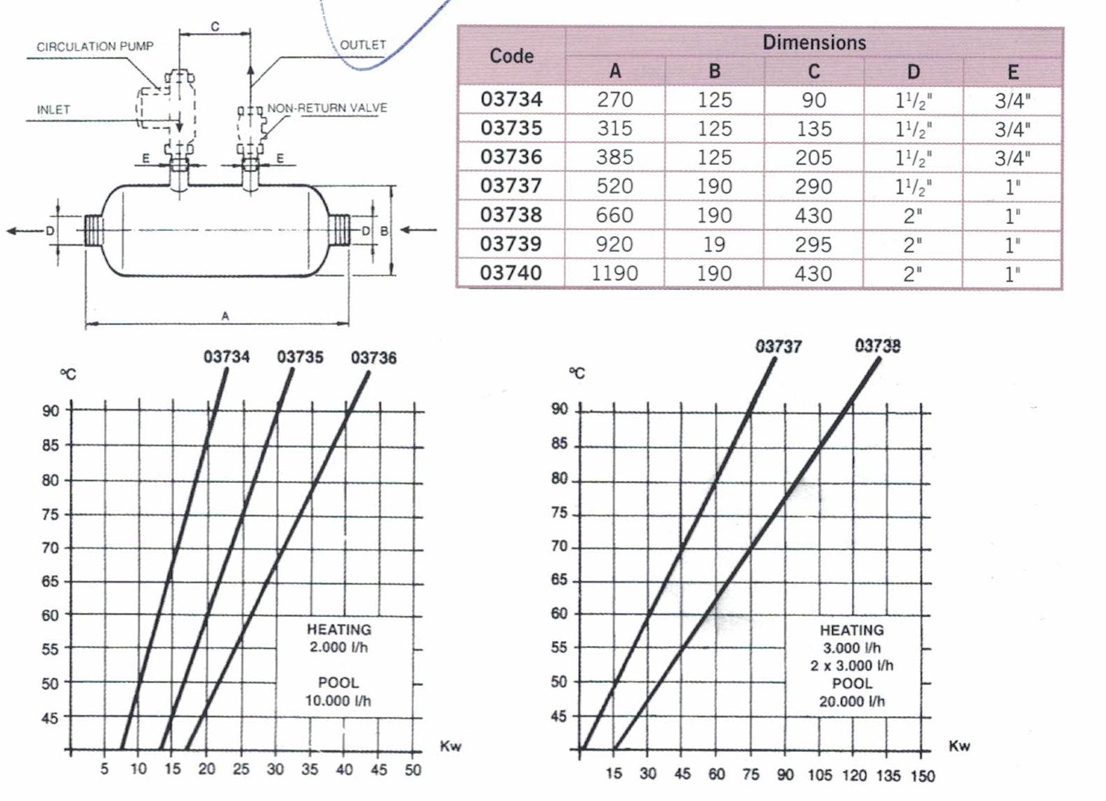 Behncke Series QWT 100 Pool Heater | www poolandspacentre co uk