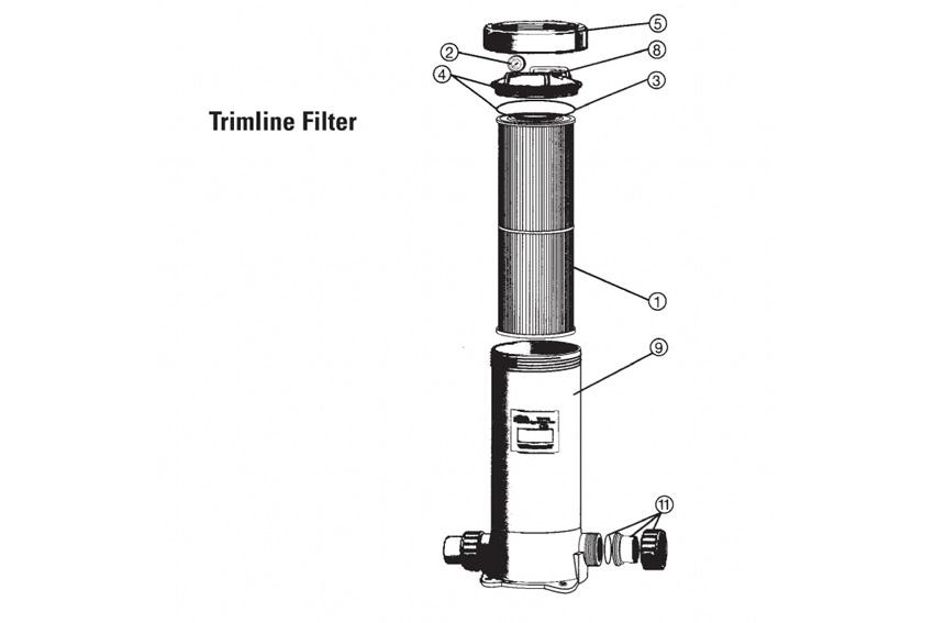 certikin spare parts for trimline cartridge filter