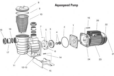 Spare Parts For Aquaspeed Pumps Www Poolandspacentre Co Uk